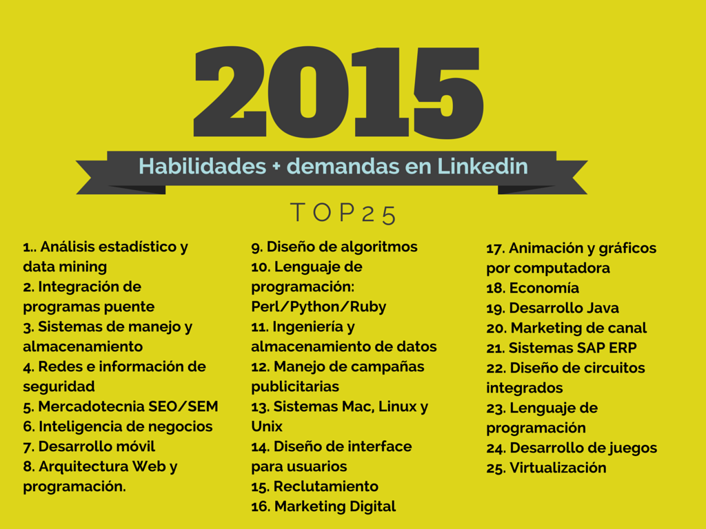SKILL + DEMANDADAS BY LINKEDIN (1)