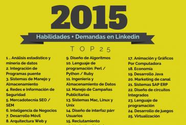 Las 25 habilidades mas demandadas por las empresas (según Linkedin)
