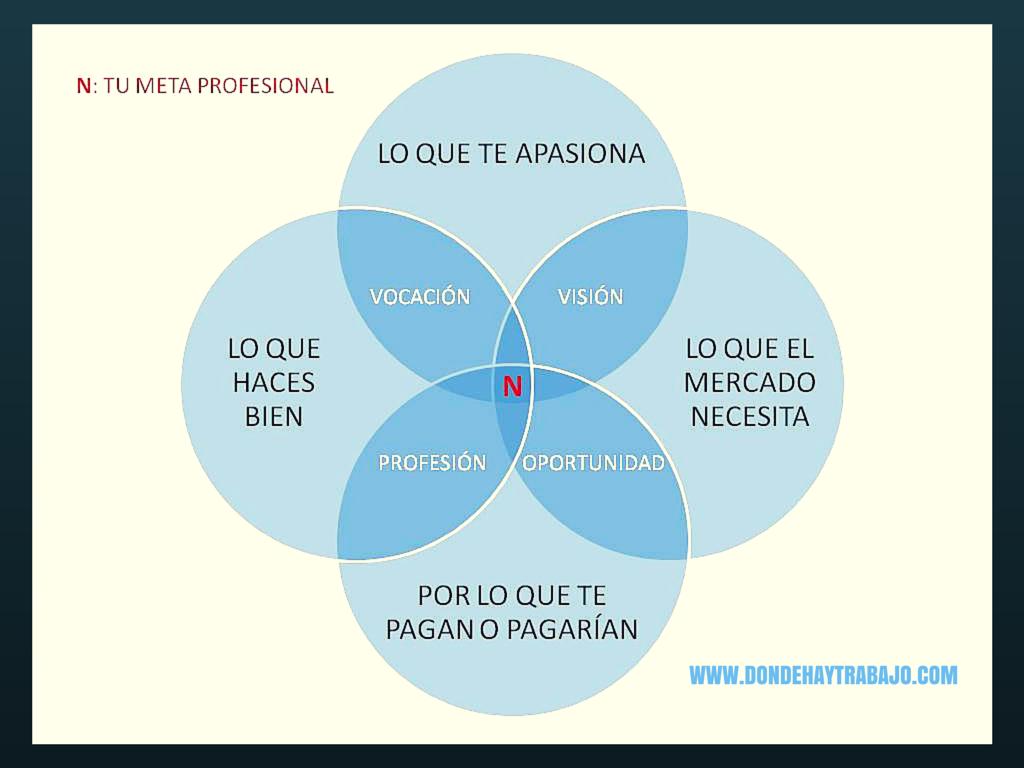 ORIENTACIÓN LABORAL (1)