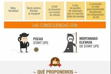 Interesantes propuestas de los autónomos en España
