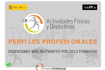 ¿Te interesa la formación profesional de actividades fisicas y deportivas? Lee este post