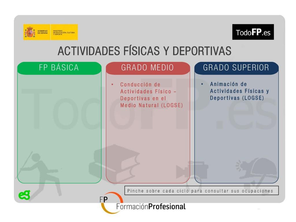 perfiles-profesionales-actividades-fisicas-page-002