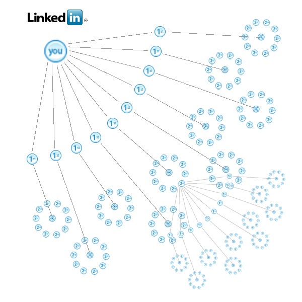 linked-in-diagram_001