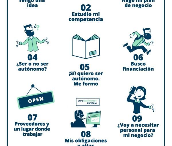 11_pasos_para_hacerse_autonomo_v1-01