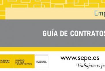Guía con todos los contratos con los que opera el mercado español (actualizada nov 17)