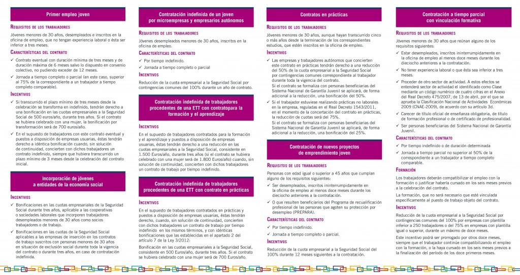 medidas_emprendimiento_joven-page-002
